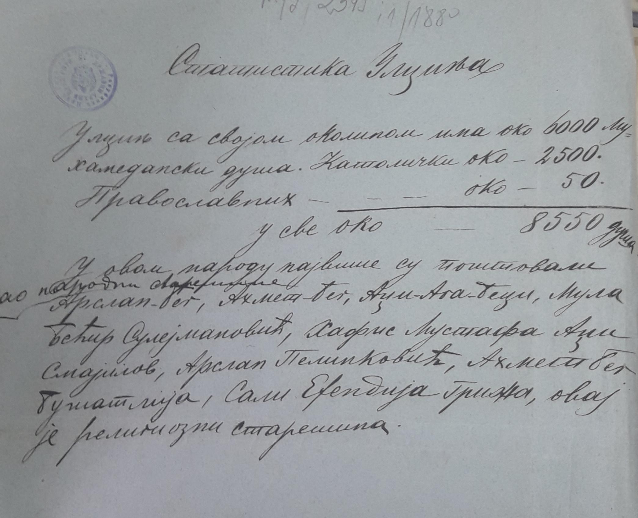 Statistika Ulcinja, broj stanovnika, MUD,1880.