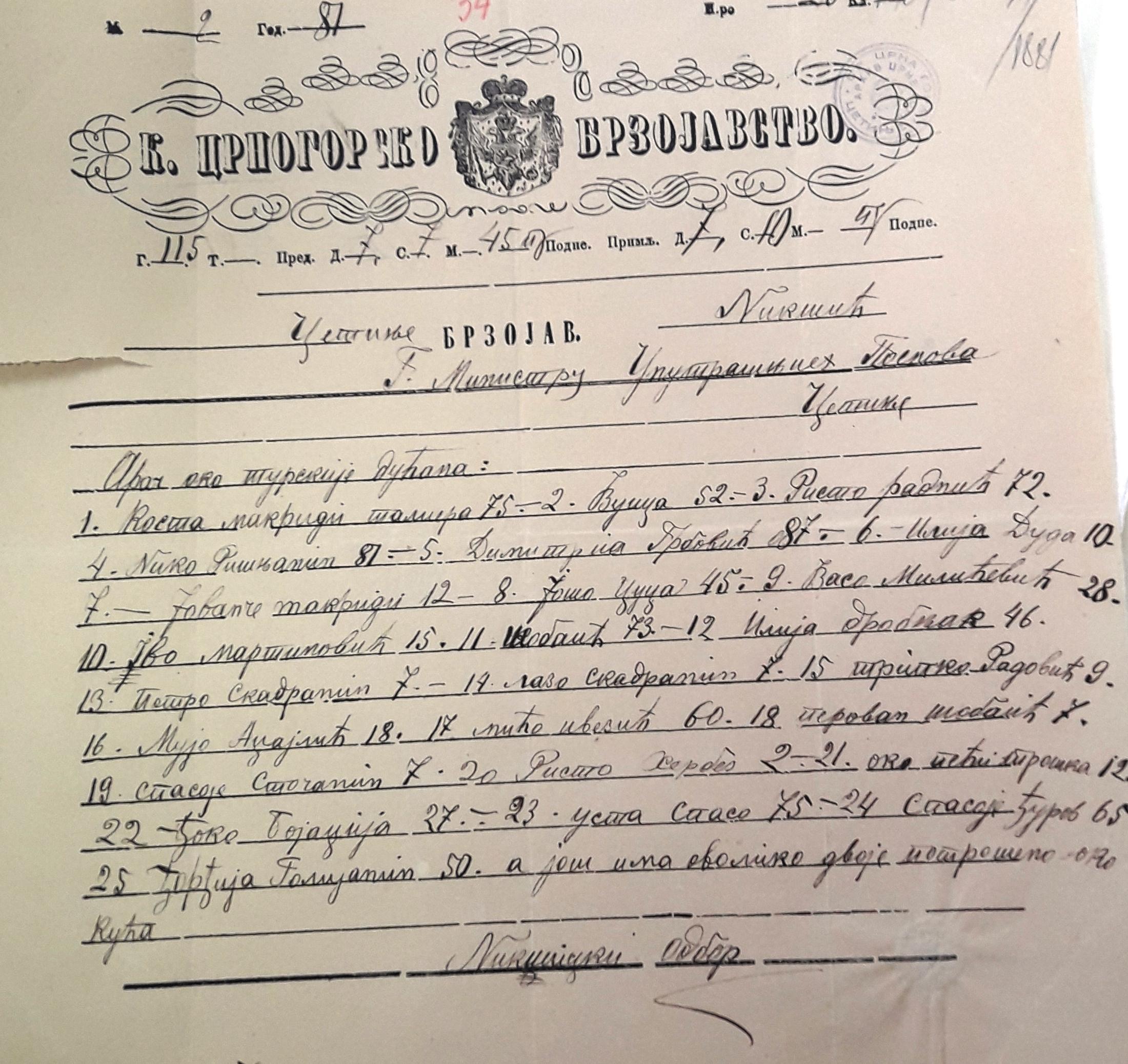 Zakup turskih dućana u Nikšiću, MUD, 1881.
